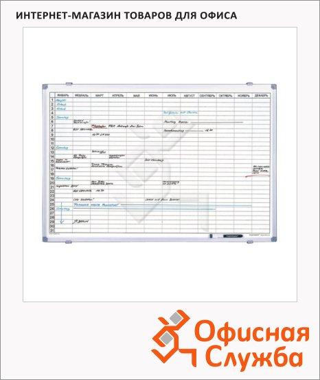 фото: Доска планирования Magnetoplan 1249512 SR 93х63см белая, эмалевая, магнитная маркерная, системная рамка ferroscript, постоянный обзор года, русский язык