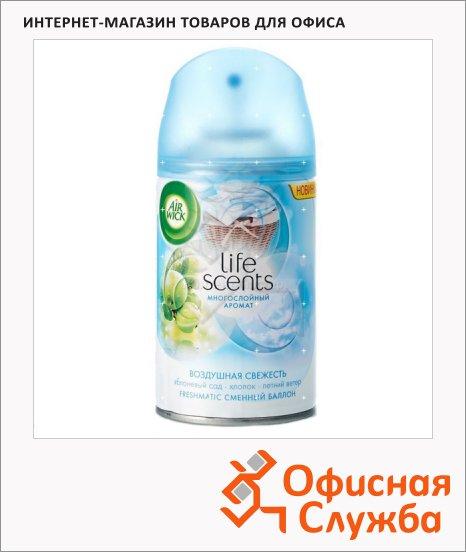 фото: Освежитель воздуха Life Scents 250мл, запасной картридж