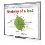 Интерактивная доска Smart SB 480 128х127см, 4:3, 77 дюймов